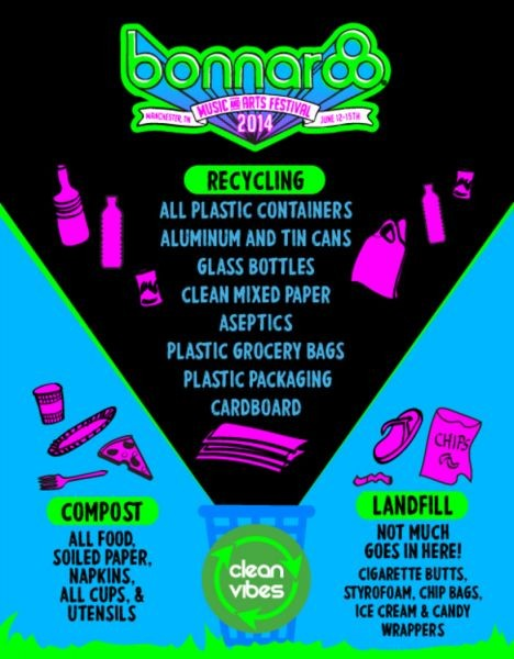 Sustainability at Bonnaroo