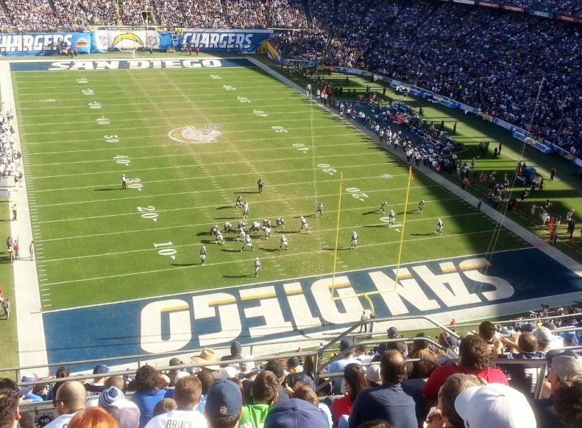 Rams Stadium Rams Stadium Anaheim