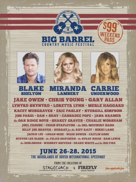 Big Barrel Country Music Festival announces inaugural lineup