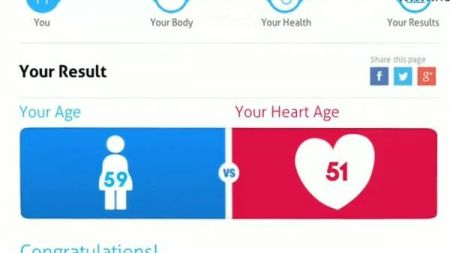 CDC provides path to a longer life by improving heart age